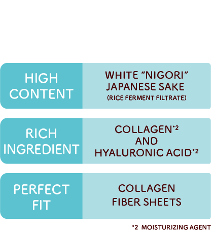 """Yukikko Face Mask:Rich moisturization from a trinity of luxurious components. High content:White """"Nigori"""" Japanese sake (rice ferment filtrate),Rich ingredient:Collagen*2 and Hyaluronic acid*2,Perfect fit:Collagen fiber sheets *2 moisturizing agent"""