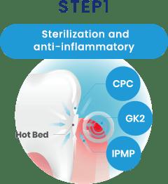 STEP1 Sterilization and anti-inflammatory