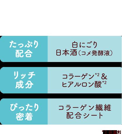 雪っこフェイスマスク:うるおいリッチな3つの贅沢 たっぷり配合:白にごり日本酒(コメ発酵液)、リッチ成分:コラーゲン&ヒアルロン酸、ぴったり密着:コラーゲン繊維配合シート